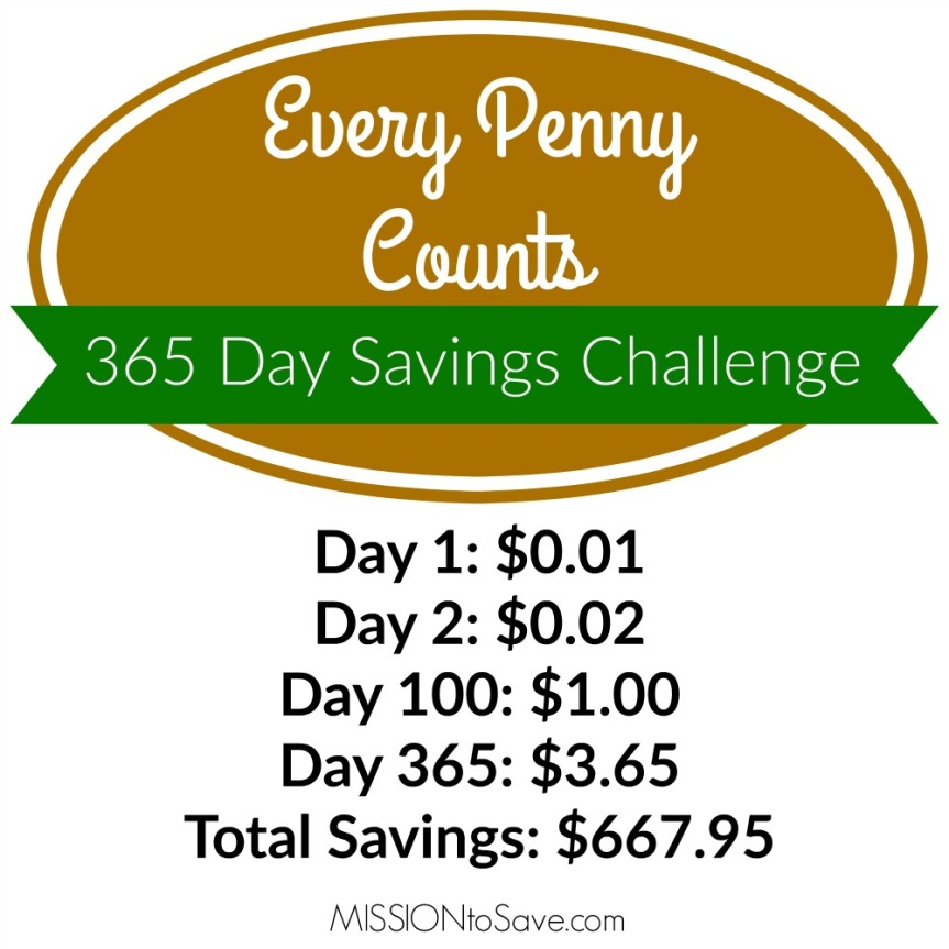 365-Day-Savings-Challenge-Penny-a-Day